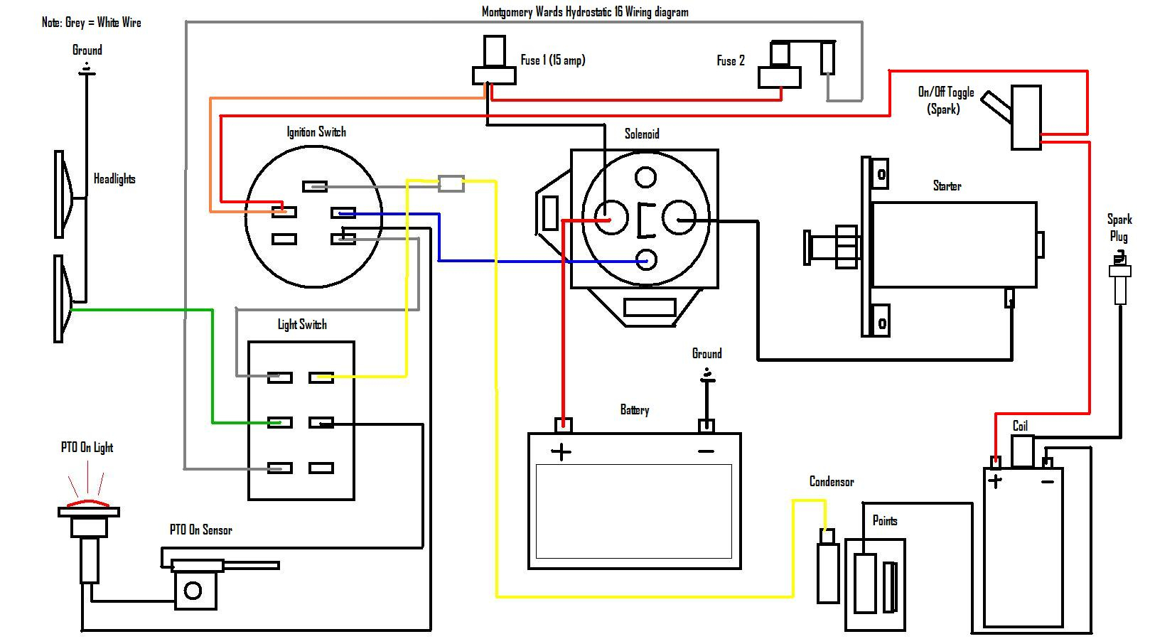 hight resolution of briggs and stratton wiring diagram 18 hp wirings diagram on briggs stratton fuel system diagram vanguard motor