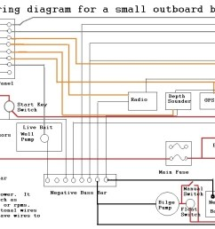 building electrical wiring schematic simple wiring diagram simple wiring diagram [ 1592 x 691 Pixel ]