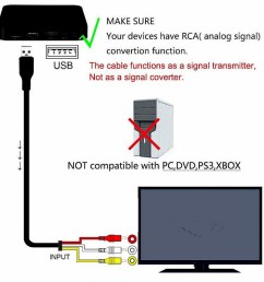 cable hdmi rca amazon vinny oleo vegetal hdmi to rca wiring diagram [ 890 x 890 Pixel ]