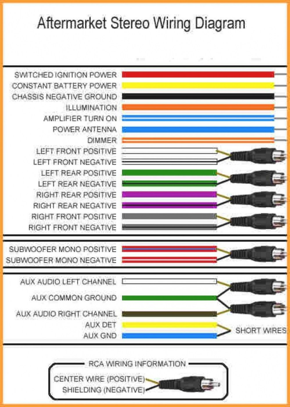medium resolution of pioneer stereo wiring color wiring diagram for you schematic