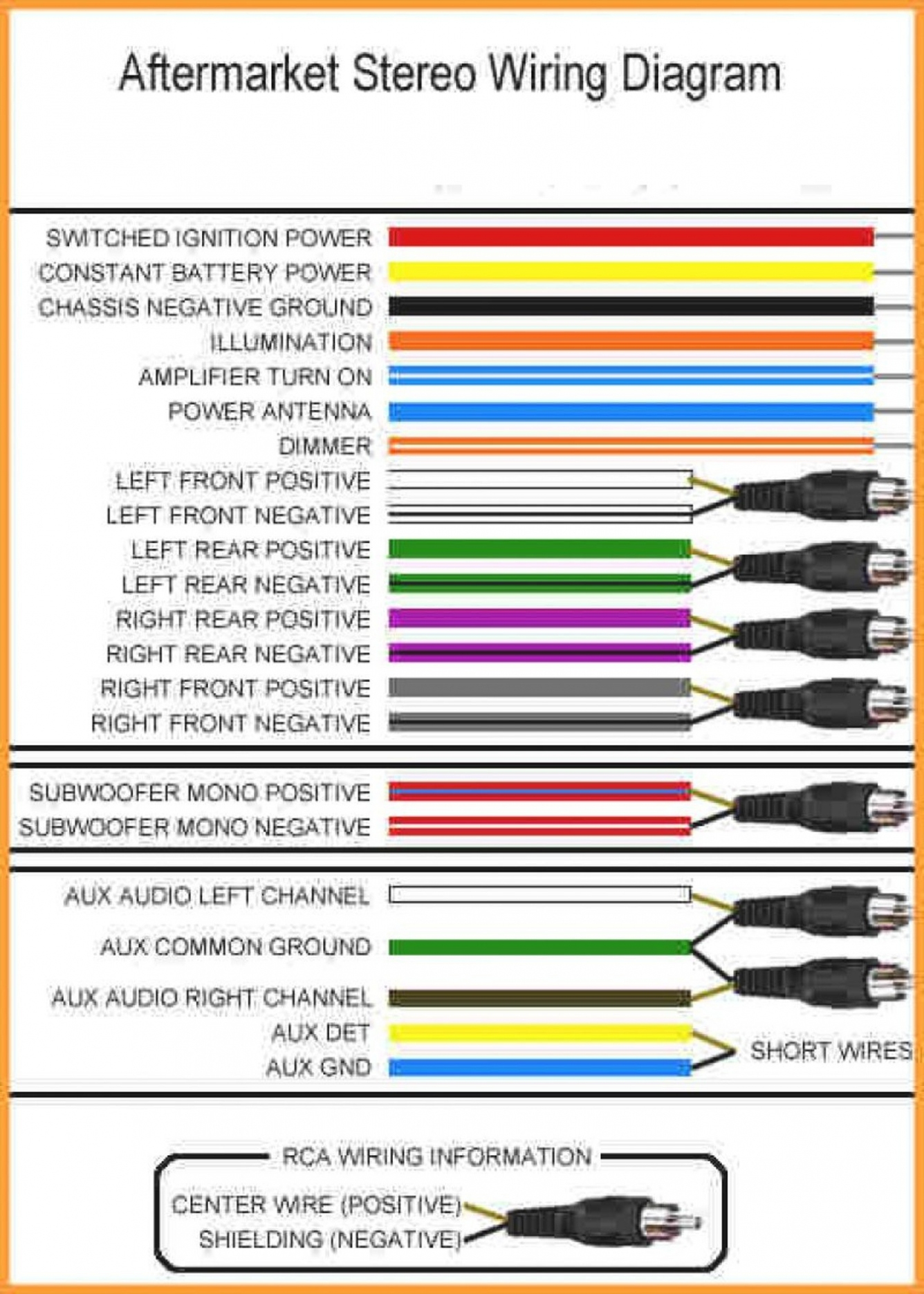 hight resolution of pioneer stereo wiring color wiring diagram for you schematic