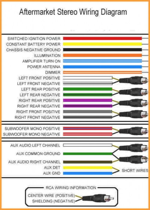 small resolution of pioneer stereo wiring color wiring diagram for you schematic