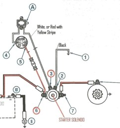 up a chevy starter wiring wiring diagram centrechevy starter solenoid diagram some wired up a ford [ 1024 x 899 Pixel ]