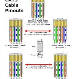 wiring diagram crossover pinout side one two rj45 wiring diagram post cat5e rj45 jack wiring diagram rj45 wiring diagram cat5 [ 950 x 1230 Pixel ]