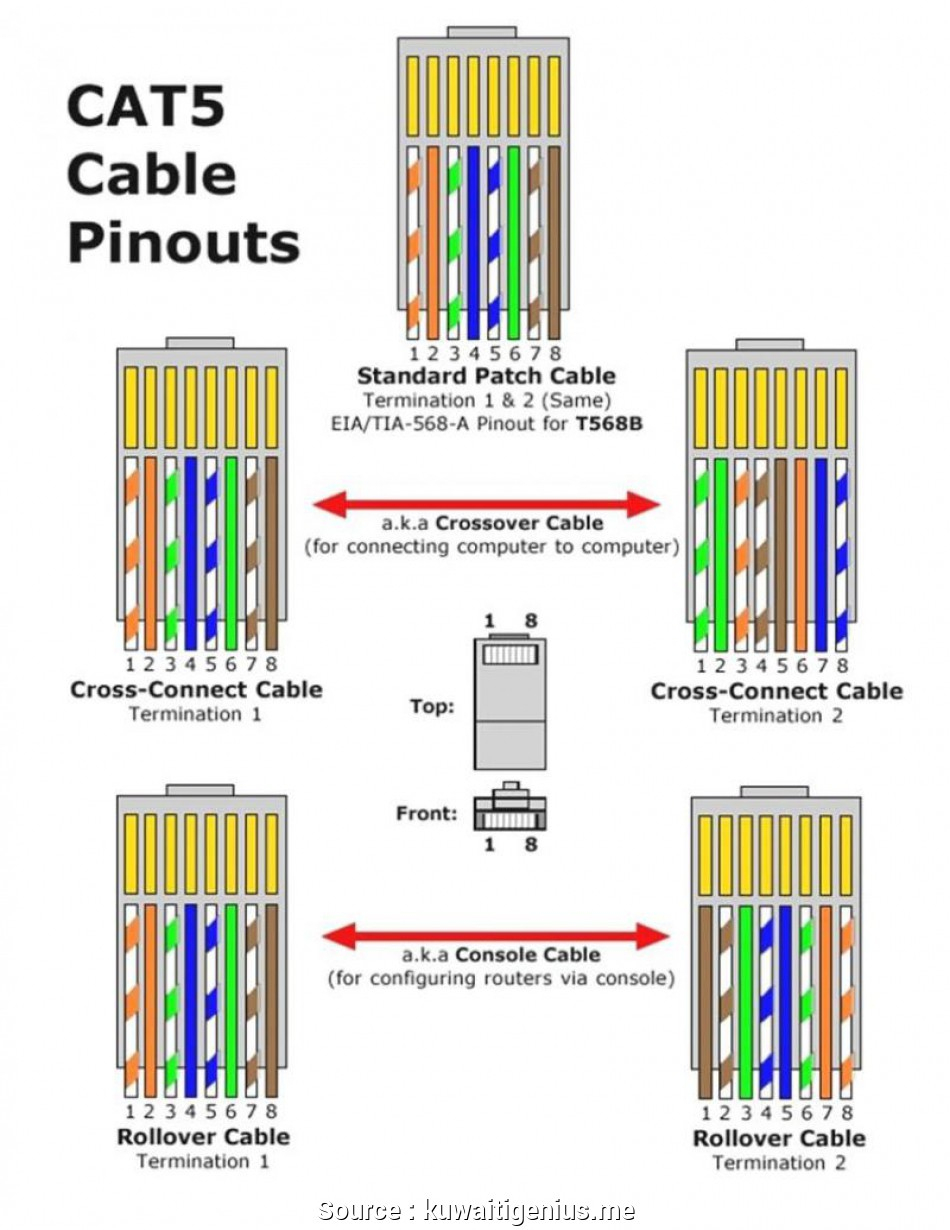 hight resolution of cat 3 wiring diagram rj45 wiring diagram cat 3 cable wiring diagram free picture