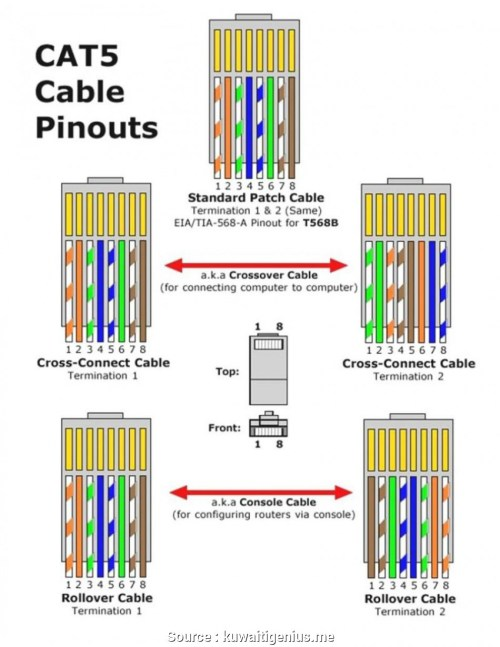 small resolution of cat 3 wiring diagram rj45 wiring diagram cat 3 cable wiring diagram free picture