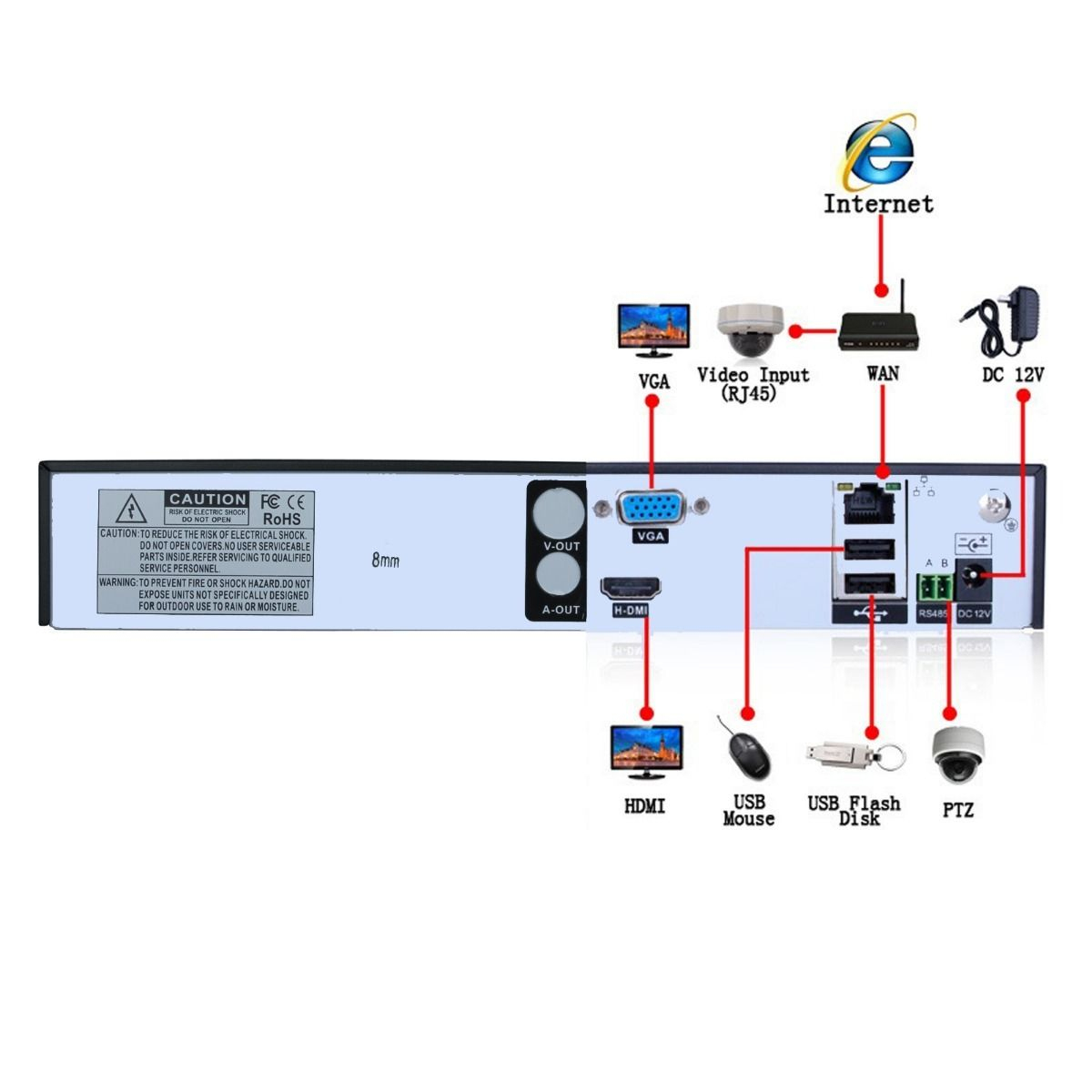 hight resolution of cat 5 wiring diagram for poe camera wiring diagram ip camera wiring diagram
