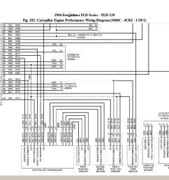 cat mxs ecm pin wiring diagram wiring diagram cat 70 pin ecm wiring diagram [ 1392 x 870 Pixel ]