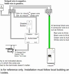 chamberlain garage door sensor bypass picture of hqdefault all garage door opener wiring installation wiring diagram for liftmaster door opener [ 1024 x 786 Pixel ]