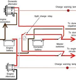 chevy 3 wire alternator wiring diagram data fine one ford in one wire alternator wiring diagram [ 1024 x 858 Pixel ]