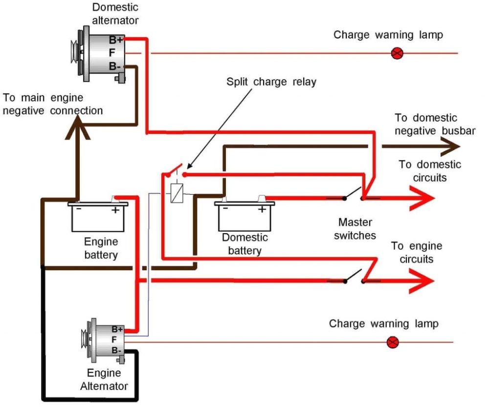 medium resolution of  chevy 3 wire alternator wiring diagram data fine one ford in one wire alternator wiring diagram