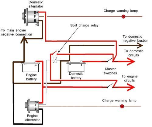 small resolution of  chevy 3 wire alternator wiring diagram data fine one ford in one wire alternator wiring diagram
