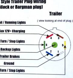 chevy trailer wiring harness diagram wiring diagram detailed semi truck trailer wiring diagram 2006 chevrolet silverado trailer plug wiring diagram [ 1303 x 870 Pixel ]