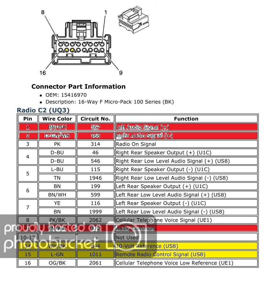 medium resolution of chevy wiring color codes wiring diagram data 2003 chevy silverado radio wiring harness diagram