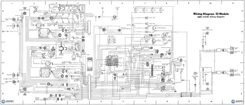 small resolution of jeep cj5 4 engine diagrams wiring diagram val wiring diagram likewise diagram likewise jeep cj tachometer wiring