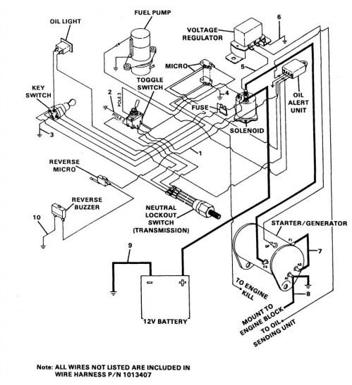 small resolution of club car wiring diagram 36 volt for basic ezgo electric golf cart 36 volt club car golf cart wiring diagram