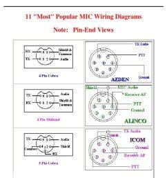4 pin cb mic wiring diagram wirings diagram 4 pin mic wiring cb microphone wiring codes [ 768 x 1024 Pixel ]