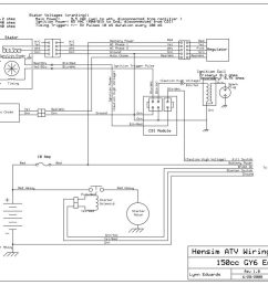 coolster 150cc atv wiring diagram schematic diagram gy6 150cc 50cc wiring diagram gy6 150cc electrical wiring diagram [ 1024 x 773 Pixel ]