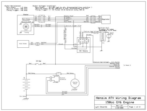 small resolution of coolster 150cc atv wiring diagram schematic diagram gy6 150cc 50cc wiring diagram gy6 150cc electrical wiring diagram