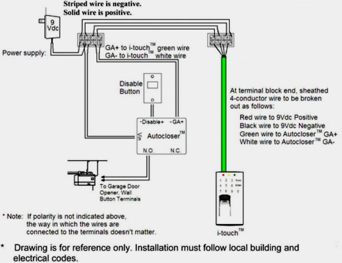 hight resolution of craftsman garage door sensor wiring diagram great installation of craftsman radial arm saw wiring diagram wiring diagram craftsman garage door safety beams