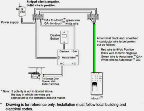 small resolution of craftsman garage door sensor wiring diagram great installation of craftsman radial arm saw wiring diagram wiring diagram craftsman garage door safety beams