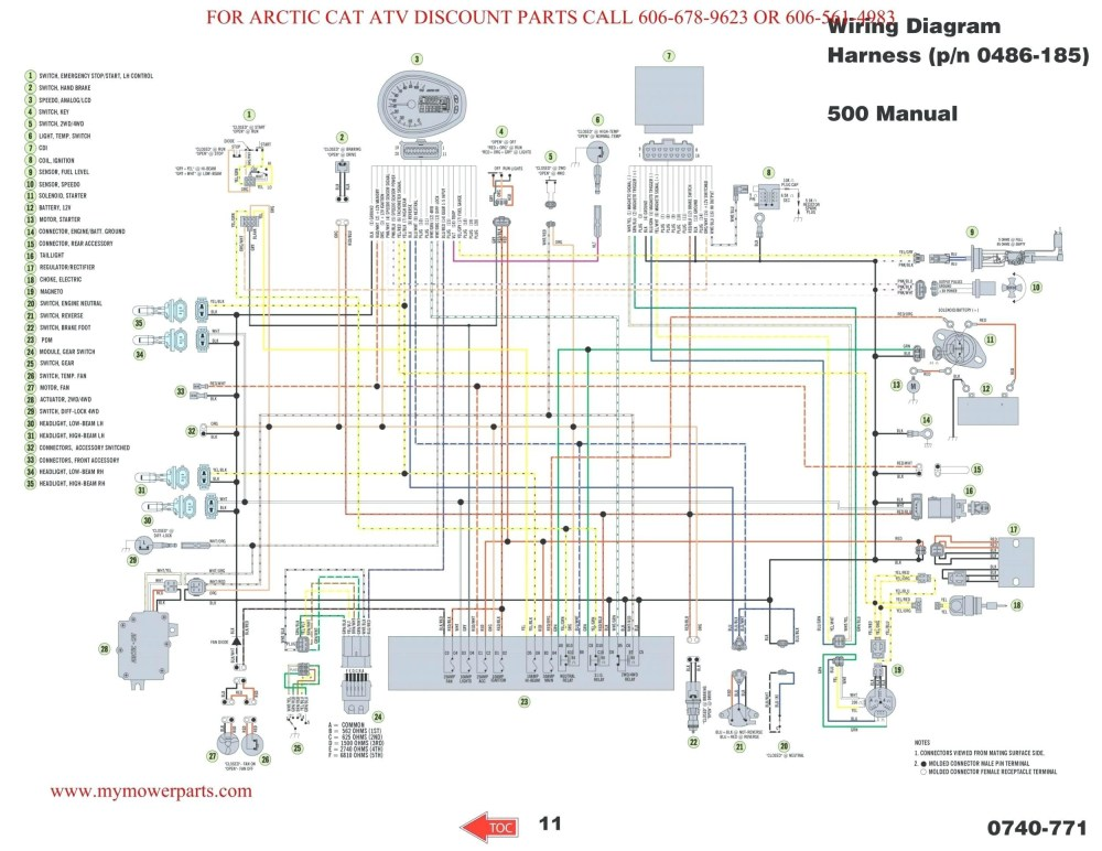 medium resolution of pontoon boat diagram wiring diagram datasource voyager pontoon boat wiring diagram