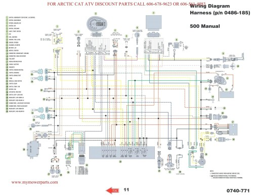 small resolution of pontoon boat diagram wiring diagram datasource voyager pontoon boat wiring diagram