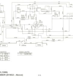 wiring diagram model 2135 cub wiring diagram read [ 1024 x 810 Pixel ]