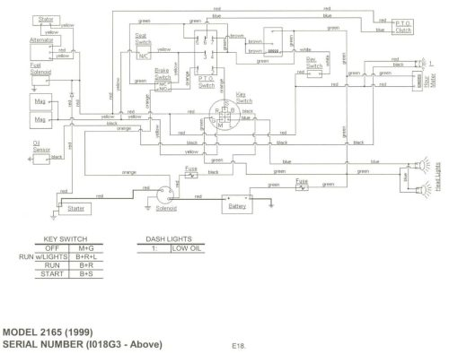 small resolution of wiring diagram model 2135 cub wiring diagram read