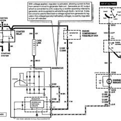 Cub Cadet Wiring Diagram 1995 Jeep Grand Cherokee Limited Radio Pto Switch Wirings Data Oreo
