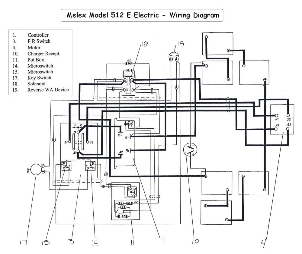 medium resolution of cushman golf cart 36 volt wiring diagram 1974 to wiring diagram cushman wiring parts cushman golf