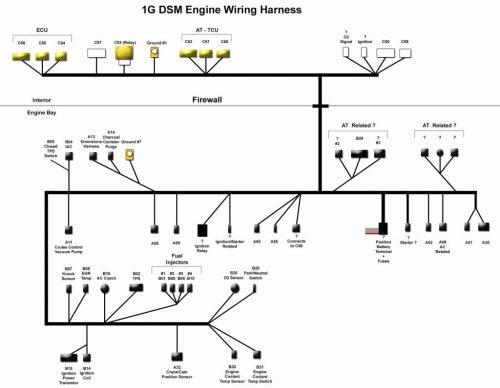 small resolution of wilson alternator wiring diagram wirings diagram welding machine diagram delco 3 0si alternator wiring diagram wiring