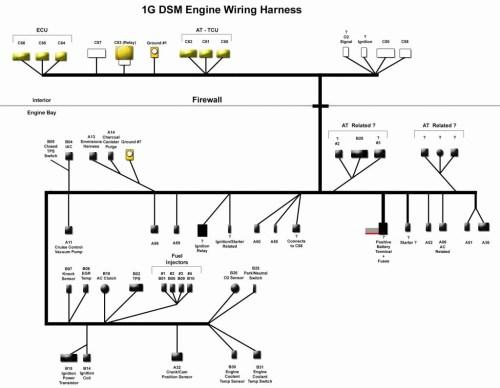 small resolution of delco 3 0si alternator wiring diagram wiring diagram wilson alternator wiring diagram