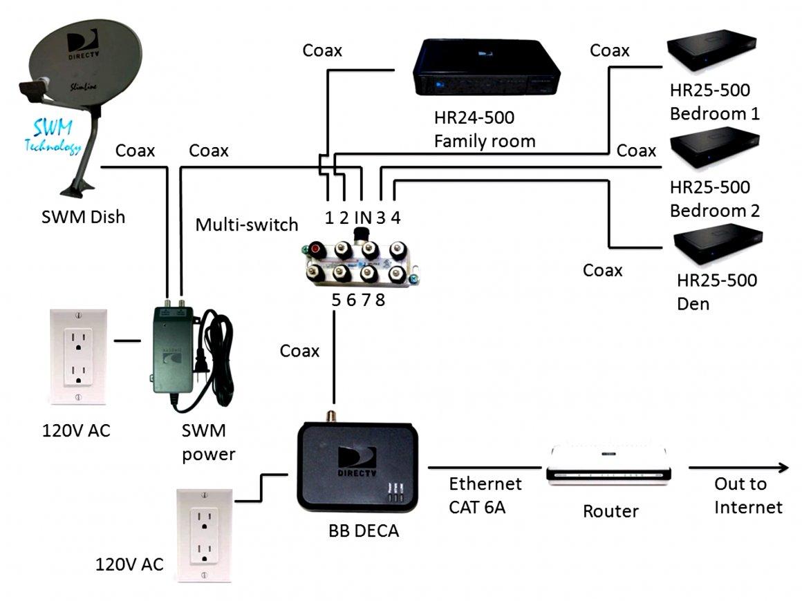 hight resolution of direct tv setup diagram wiring diagram schema directv swm 8 wiring diagram