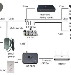 directv genie hook up diagram wiring diagram directv genie wiring diagram [ 2048 x 1536 Pixel ]