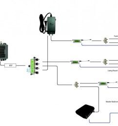 directv swm dish wiring diagram wiring diagram directv swm 8directv swm dish wiring diagram wiring diagram [ 1305 x 870 Pixel ]