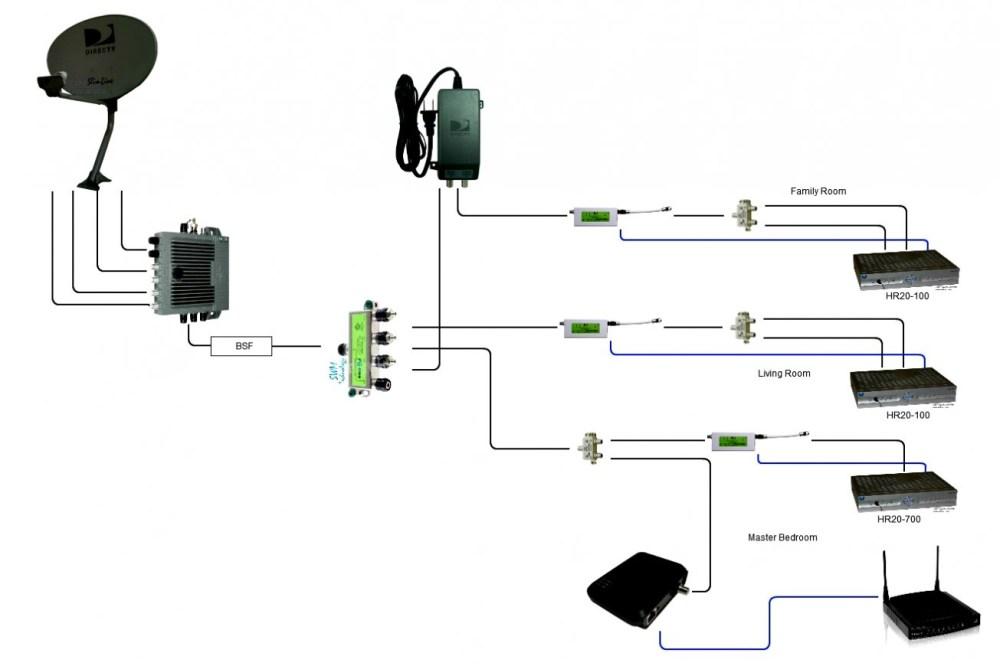 medium resolution of directv swm dish wiring diagram wiring diagram directv swm 8directv swm dish wiring diagram wiring diagram