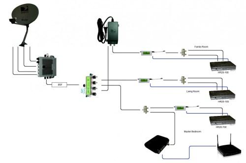 small resolution of directv swm dish wiring diagram wiring diagram directv swm 8directv swm dish wiring diagram wiring diagram
