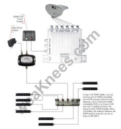 direct tv satellite dish wiring diagram wirings diagram genie system diagram directv swm wiring diagrams and [ 816 x 1056 Pixel ]