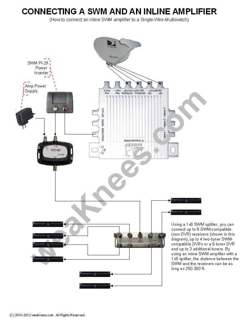 medium resolution of direct tv satellite dish wiring diagram wirings diagram genie system diagram directv swm wiring diagrams and