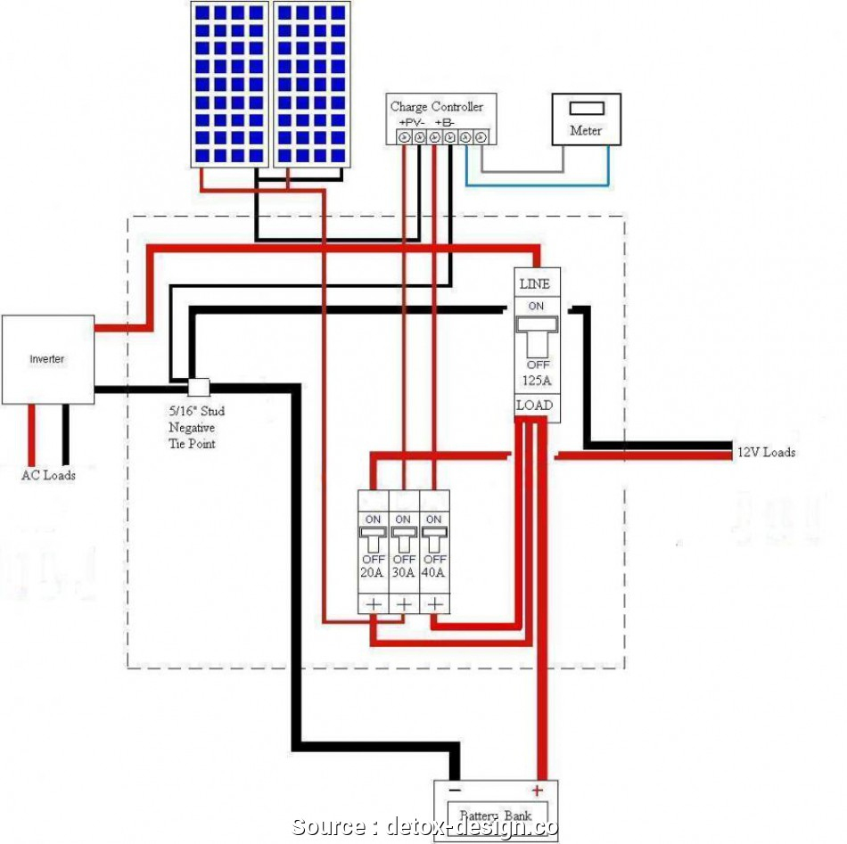 medium resolution of  receptacle wiring disconnect gfci wiring diagram best wiring liry 60 amp on gfci