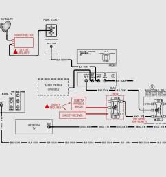 direct tv satellite dish wiring diagram wirings diagram direct tv satellite wiring diagrams multiple buildings direct tv satellite wiring diagrams [ 2400 x 2160 Pixel ]