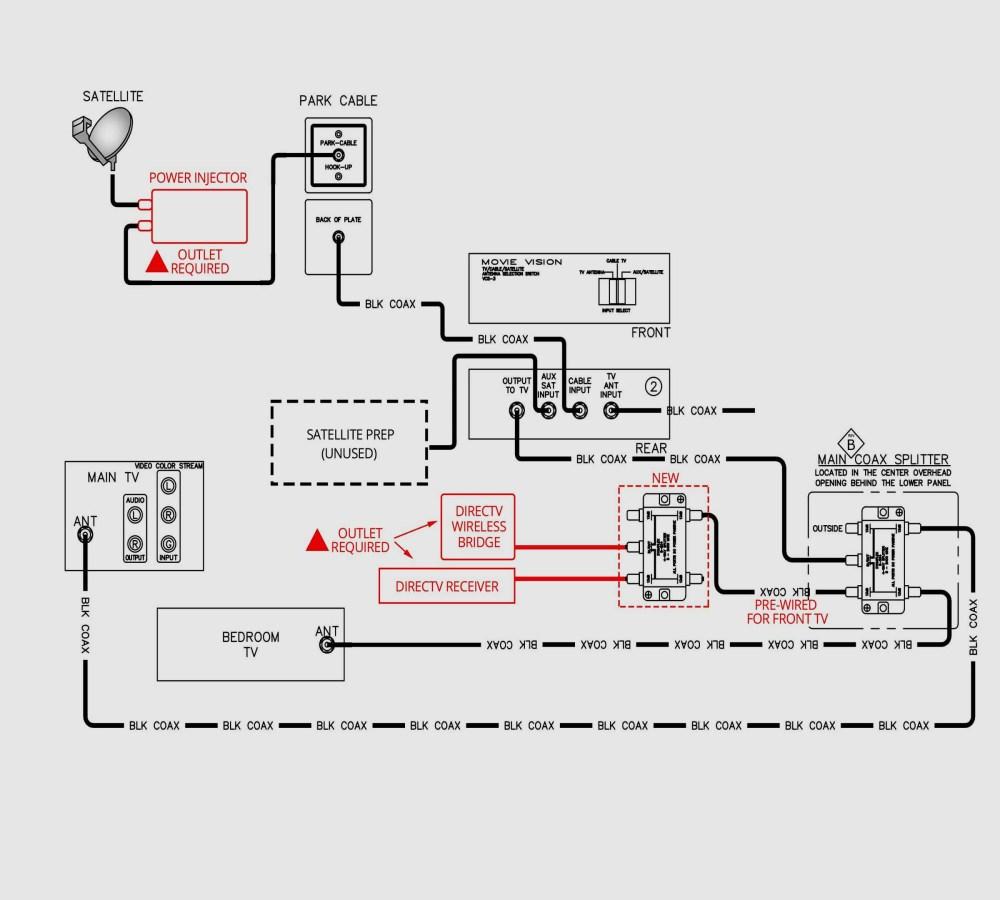 medium resolution of direct tv satellite dish wiring diagram wirings diagram direct tv satellite wiring diagrams multiple buildings direct tv satellite wiring diagrams