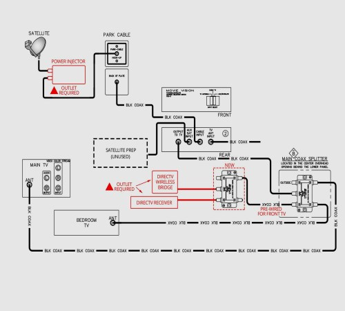 small resolution of direct tv satellite dish wiring diagram wirings diagram direct tv satellite wiring diagrams multiple buildings direct tv satellite wiring diagrams