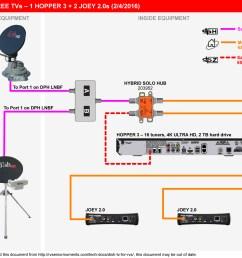 dish network hopper wiring diagram wiring library dish hopper joey wiring diagram [ 1505 x 1197 Pixel ]