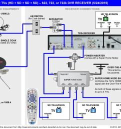 dish tv wiring diagram everything wiring diagram dish tv wiring manual wiring diagram data schema dish [ 1550 x 1198 Pixel ]