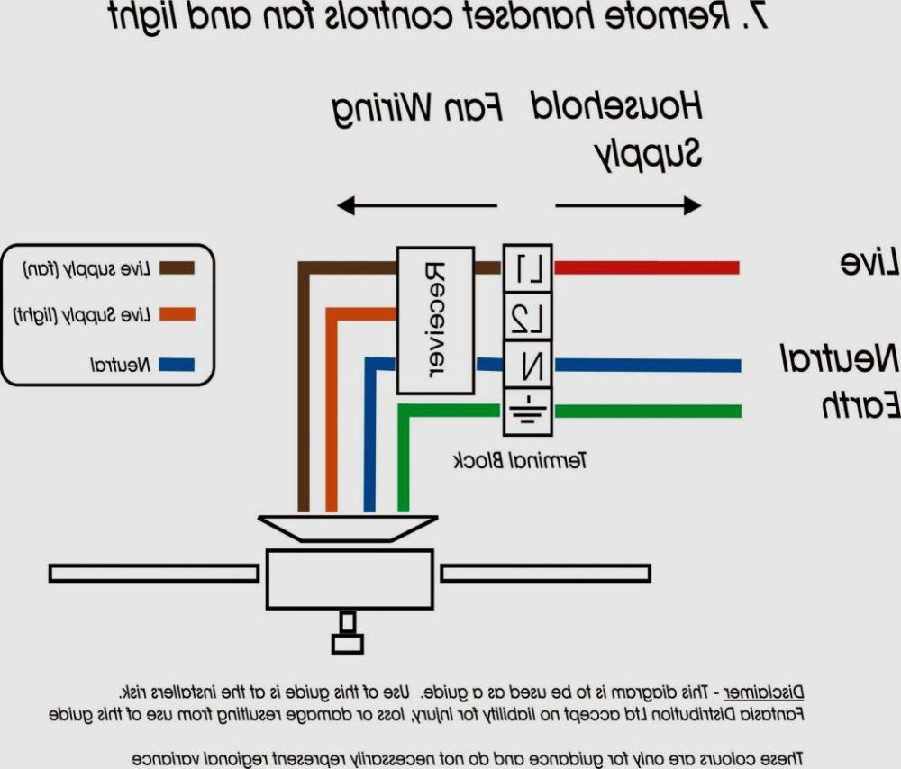 medium resolution of dryer plug wiring diagram wirings diagramdryer plug wiring diagram new electric dryer wiring diagram for 220