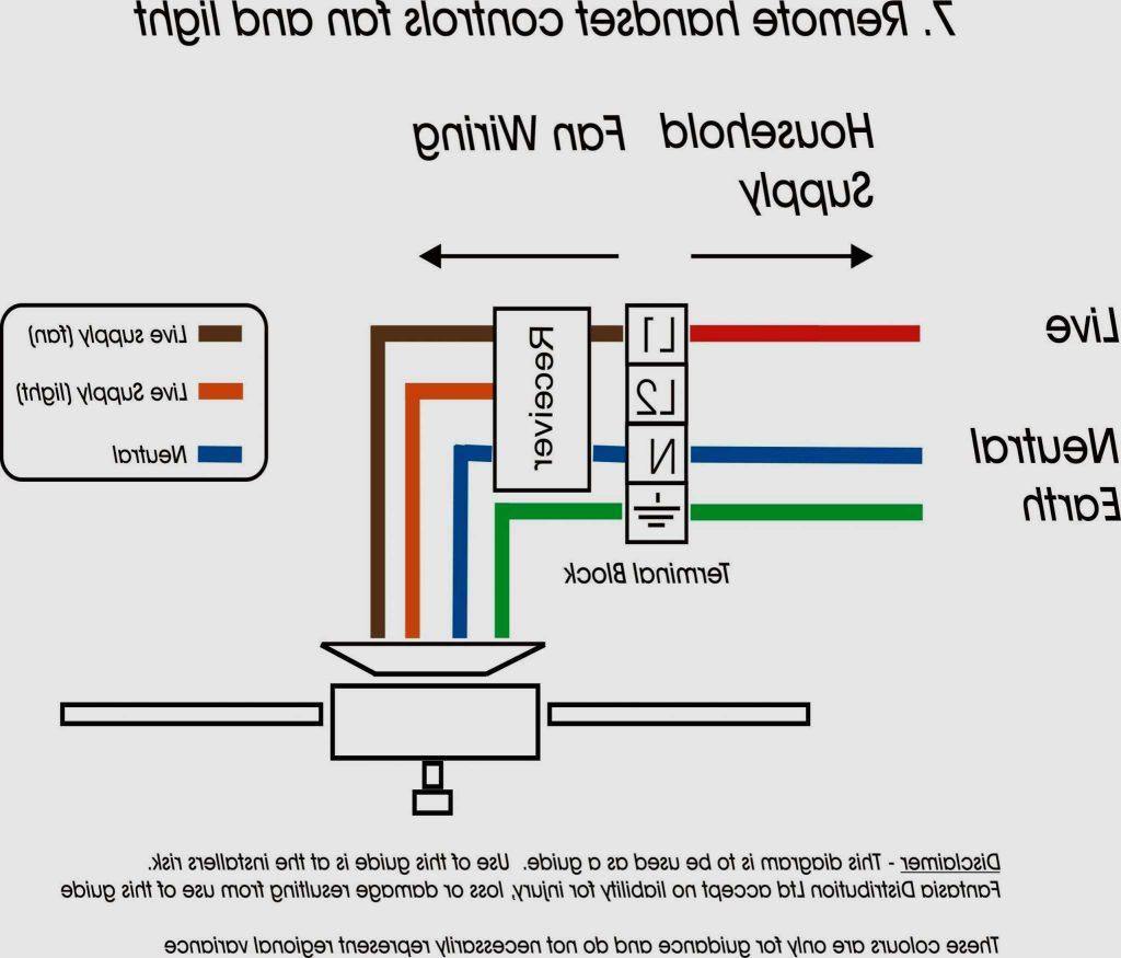 hight resolution of dryer plug wiring diagram wirings diagramdryer plug wiring diagram new electric dryer wiring diagram for 220