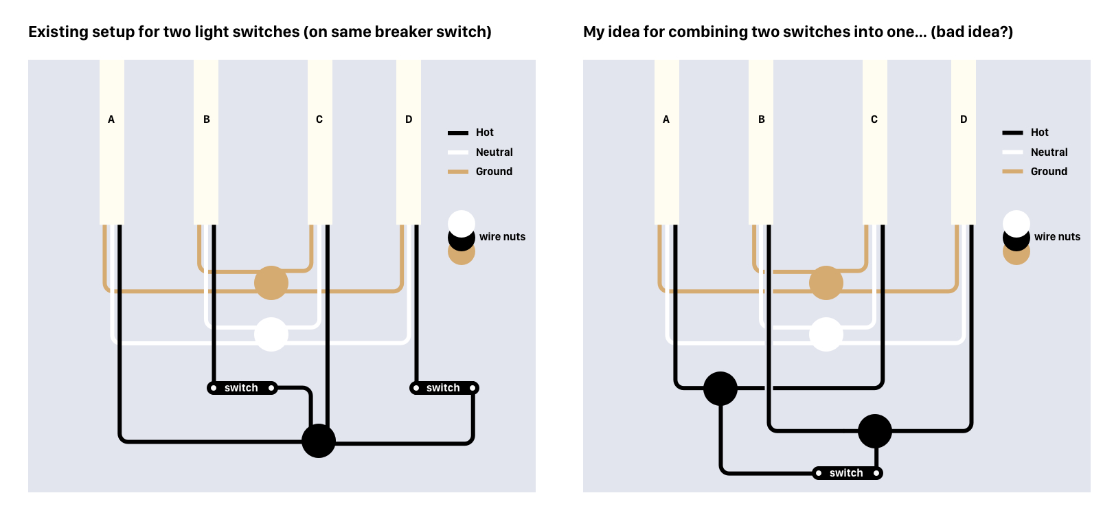 Electrical Wiring Diagram For Multiple Lights