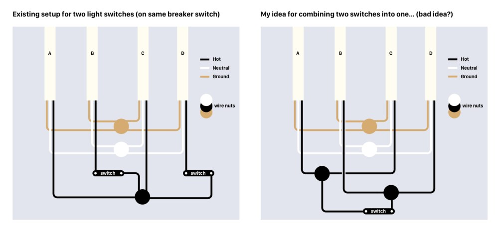 medium resolution of  lutron way switch wiring diagram multiple lights on 3 position toggle switch 5 post diagram